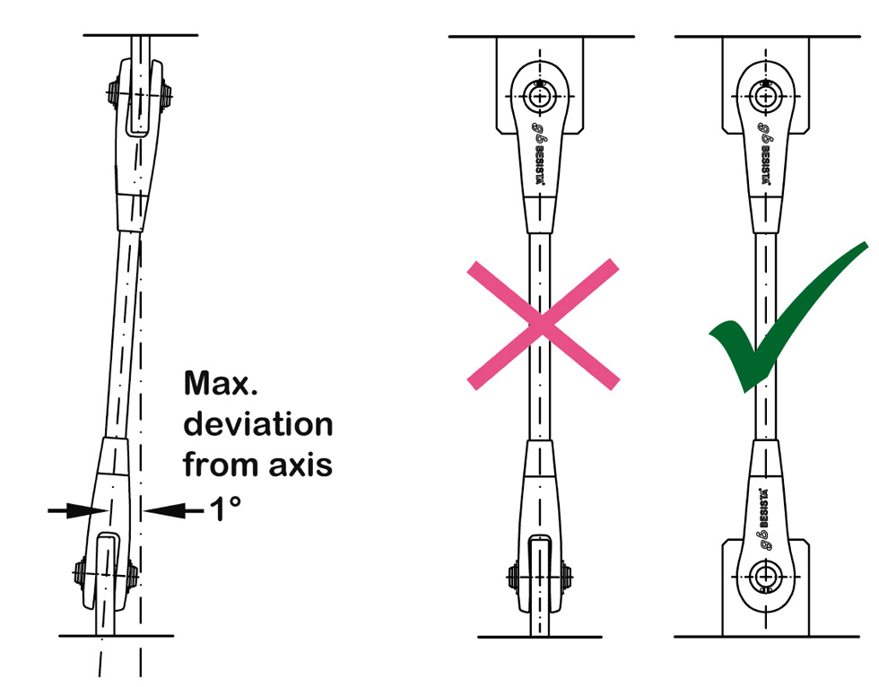 Permissible axial offset of tension rods and position of rod anchors, fork heads