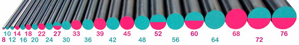 Barres tendues pour systèmes d\'haubanage BESISTA en 24 tailles de M8 à M76