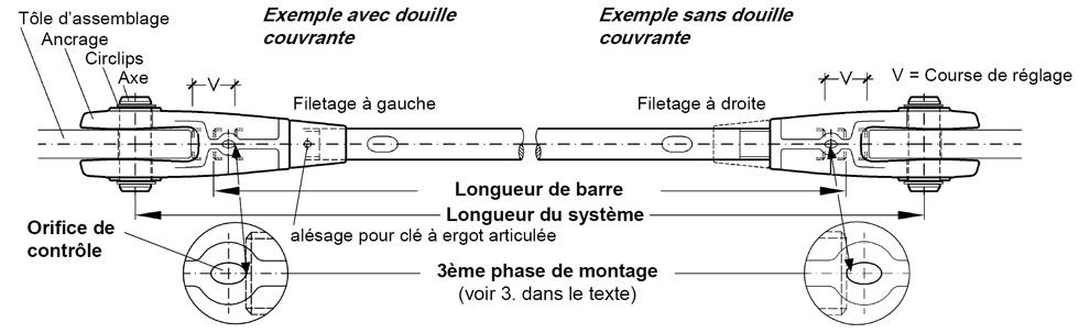 Dessin du système des instructions de montage pour système d\'haubanage BESISTA
