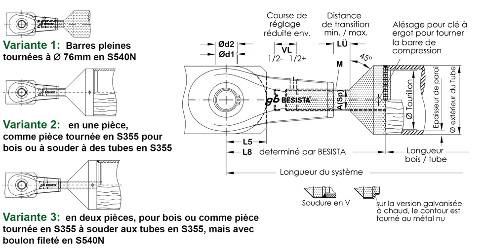 Données techniques de raccords de barres de compression pour barres de compression BESISTA en acier et bois