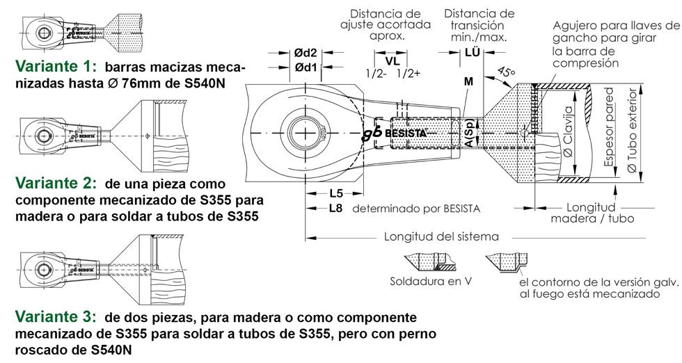 Datos técnicos de los conexiones de barras de compresión para BESISTA barras de compresión
