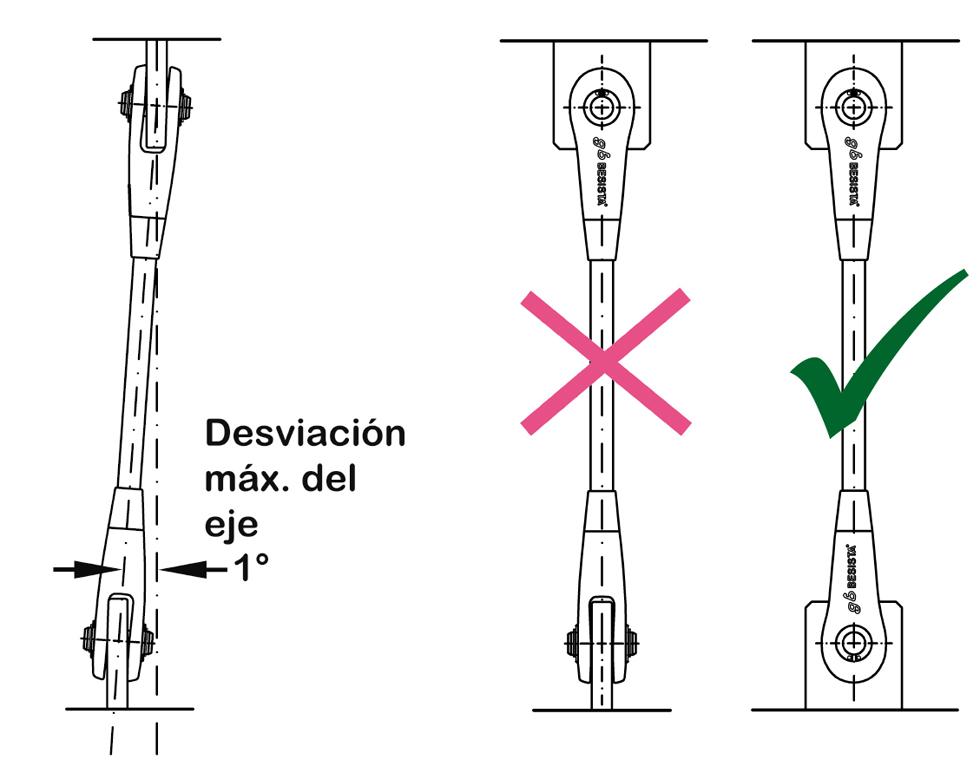 Desplaziamento axial permisible de los tirantes y posición de los anclajes-cabezales