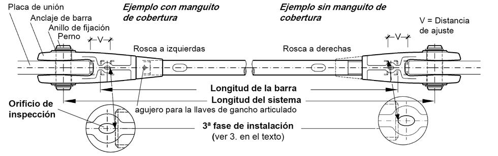 Dibujo del sistema de los instrucciones de instalación para el sistema de tirantes BESISTA