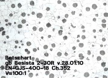 BESISTA Stabanker/Gabelköpfe bestehen aus Gusseisen mit Kugelgraphit