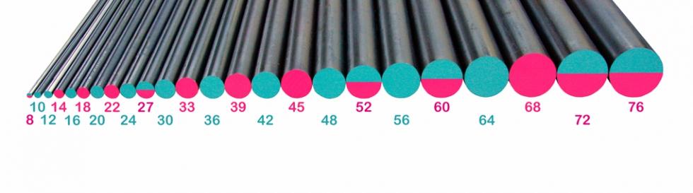 Zugankersysteme bei BESISTA in 24 Gewindegrössen - M8 bis M76