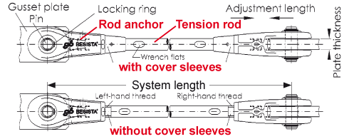 Drawing tension rod system BESISTA with and without cover sleeves