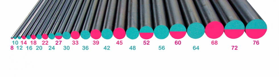 Unique are M14, M18, M22, M33, M39, M45 and M68