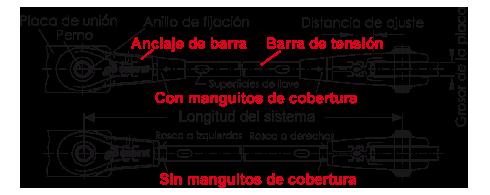 Dibujo sistema de tirantes BESISTA con y sin manguitos de cobertura