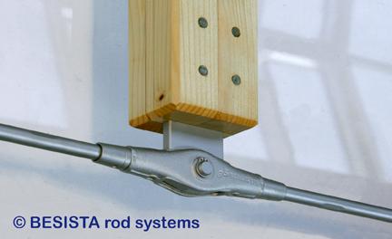 Ancrage de croisement avec tirants BESISTA comme construction sous-tendue dans la construction en bois - 255