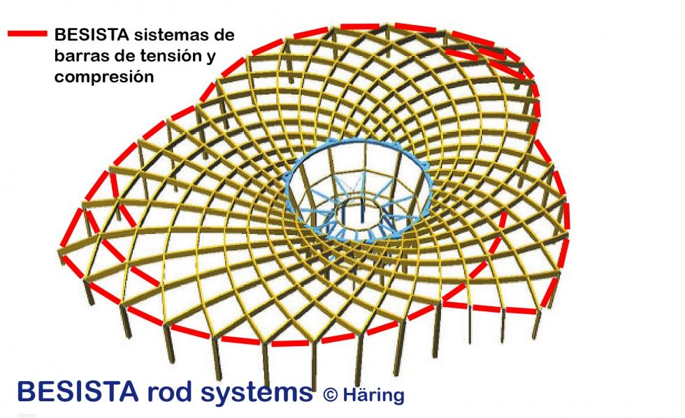 Posición de BESISTA sistemas de barras de compresión Eden Project Cornwall Inglaterra - 339
