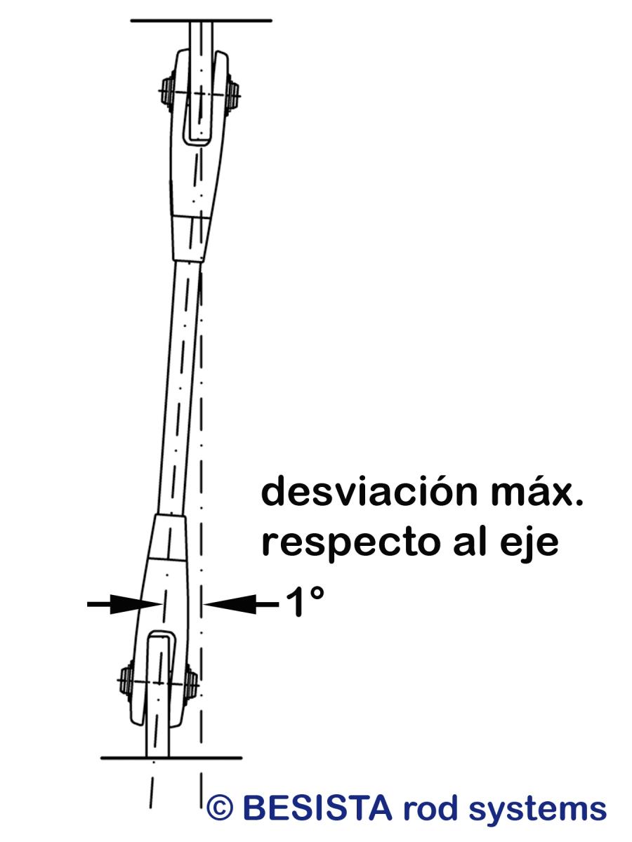 Instalación BESISTA - desviación máx. del eje 1° de sistemas de tensión y compresión - 369
