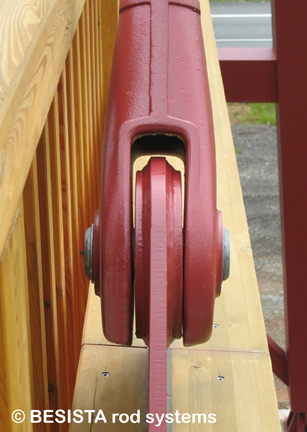 BESISTA anclaje de barra/cabezal M76 montado como ejemplo - puente Ständenhof - 408