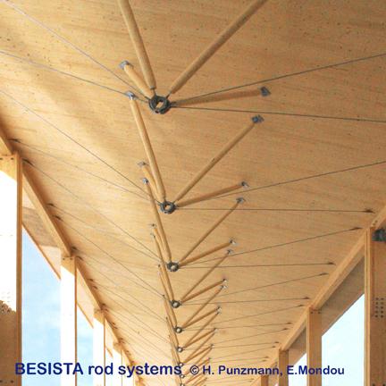 Conexiones de barras de compresión y anclajes BESISTA para barras de compresión madera – 446