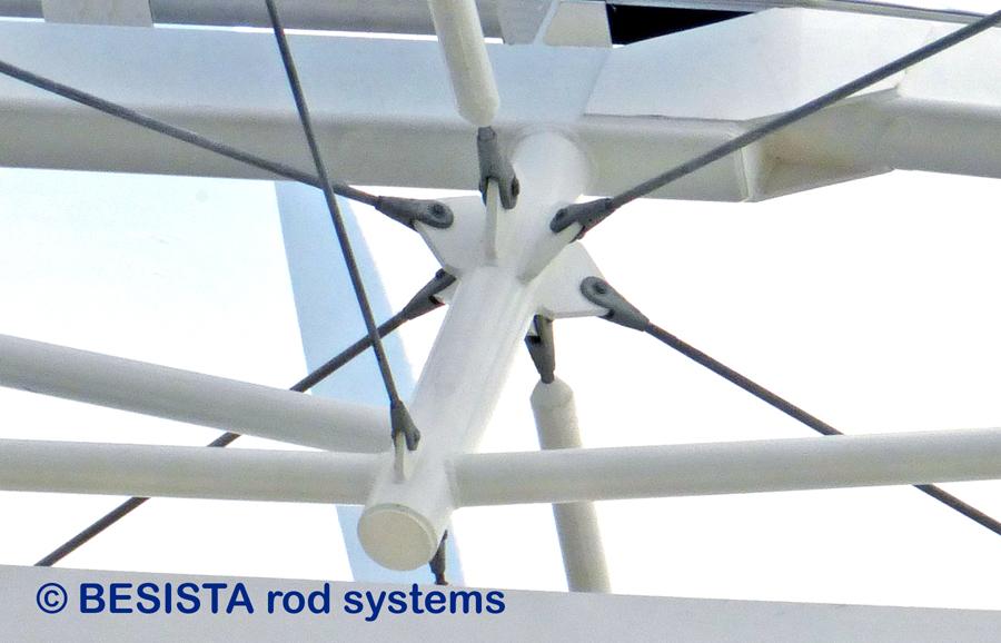 BESISTA barras de compresión y sistemas de atirantado en la intersección - estadio Sochi - 651