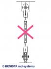 Instalación BESISTA - disposición incorrecta de sistemas de tensión y compresión - 368