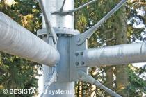 BESISTA sistemas de tirantes para arriostramiento de estructura acero Skywalk Scheidegg - 591