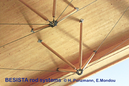 Druckstabanschlüsse und Stabanker von BESISTA für Druckstäbe aus Holz - 445