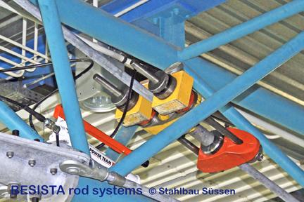 Vorspannen der BESISTA Zugglieder/Zugstabsysteme mit BVS 230 - 485