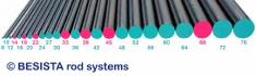 24 Stabgrössen für BESISTA Zugstabsysteme mit Zugstäben aus S540N von M8 bis M76 - 118