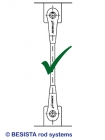 Einbauanleitung BESISTA - richtige Anordnung der Zugstab- und Druckstabsysteme - 367