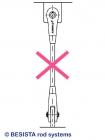 Einbauanleitung BESISTA - falsche Anordnung der Zugstab- und Druckstabsysteme - 368