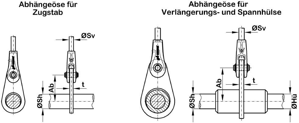 Abhängeösen zum Abhängen der Zugstäbe-Zugstangen Zugstabsystem BESISTA