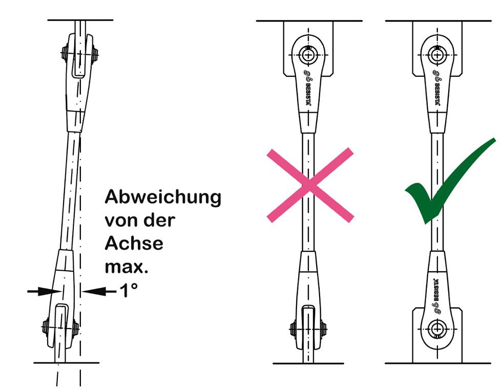 Zulässige Achsabweichung der Zugstäbe und Position der Stabanker-Gabelköpfe