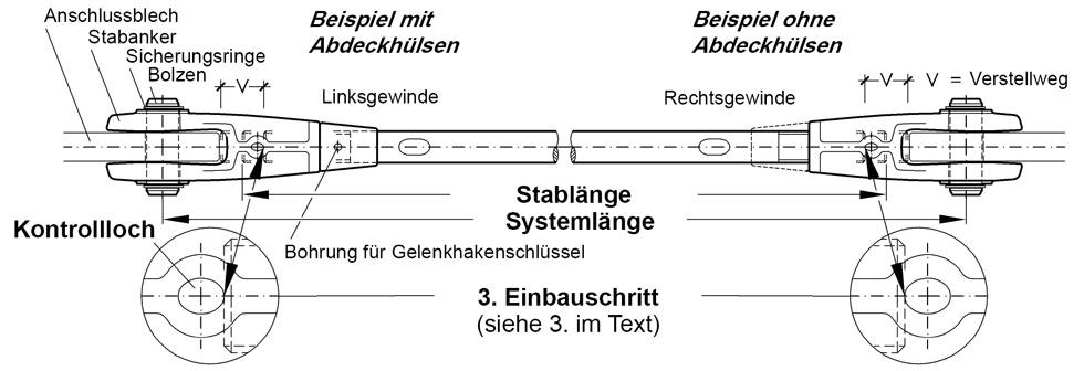 Systemzeichnung der Einbauanleitung für das Zugstabsystem BESISTA