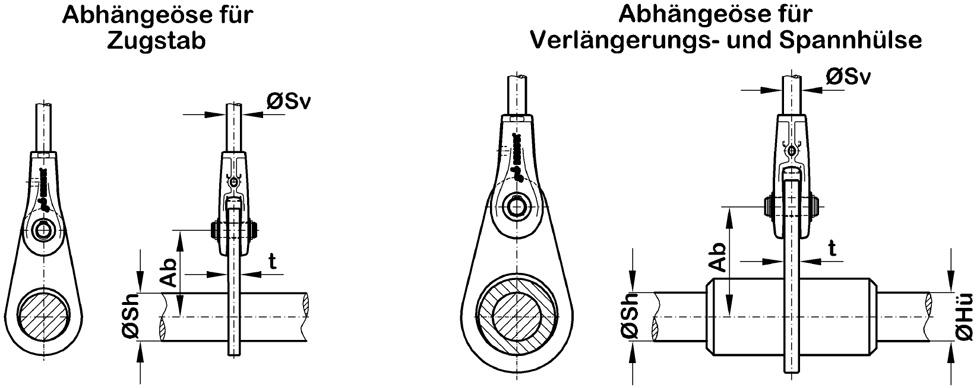 Darstellung der Abhängeösen für Zugstäbe-Zugstangen der Zugstabsysteme BESISTA