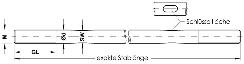 Zugstab-Zugstange-Zugglied System BESISTA