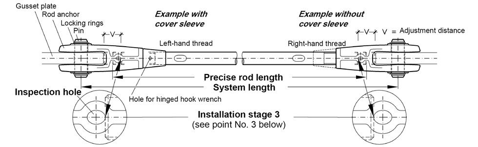System drawing of the installation instructions for tension bar system BESISTA