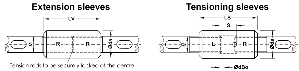 Depiction of extension sleeves and tensioning sleeves for tension bars system BESISTA