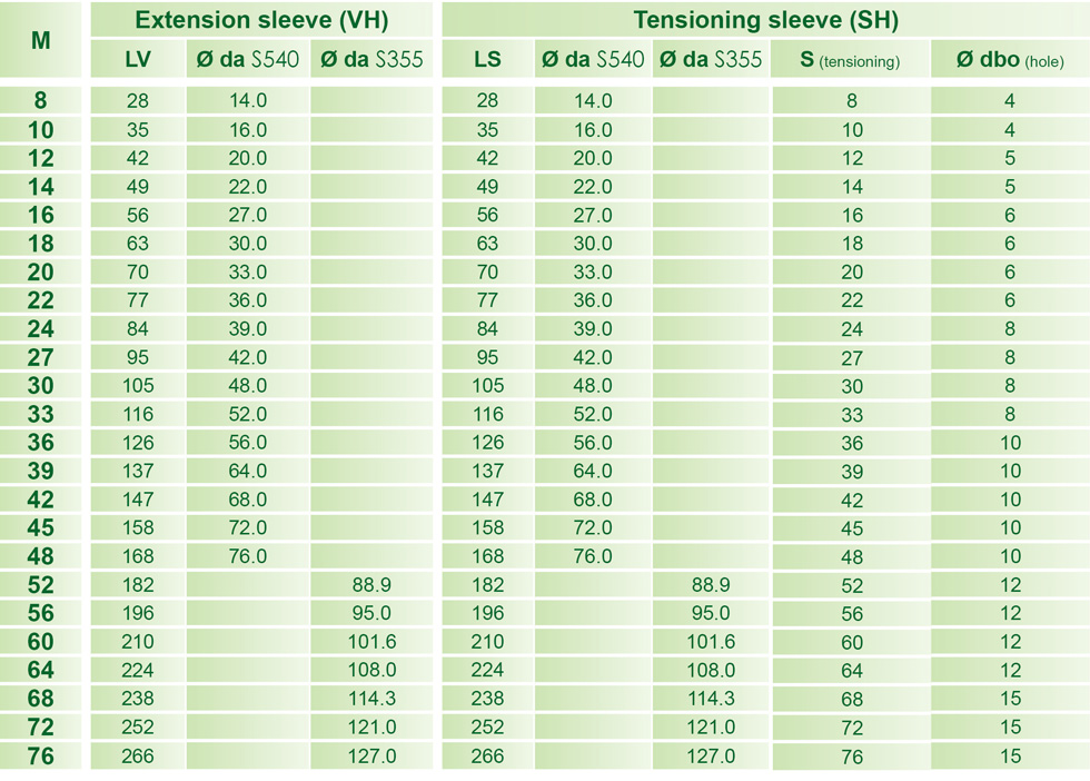 Dimensions of BESISTA extension sleeves and tensioning sleeves for tension rods