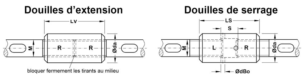 Illustration de douilles d\'extension et douilles de serrage pour tirants syst�me BESISTA