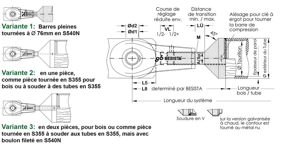 Donn�es techniques de raccords de barres de compression pour barres de compression BESISTA en acier et bois