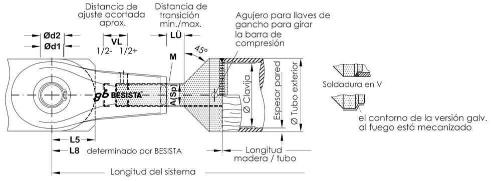 Representaci�n de los conexiones de barras de compresi�n para BESISTA barras de compresi�n de acero y madera