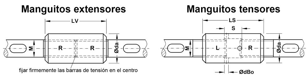 Representaci�n de manguitos extensores y manguitos tensores para tirantes sistema BESISTA