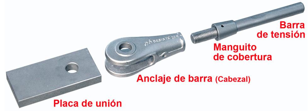 Componentes de sistema de los sistemas de atirantado BESISTA