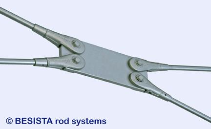Plaque de croisement avec barres tendues BESISTA pour contreventements dans la construction en acier et en bois - 250