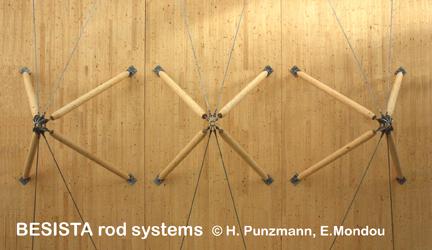 Ancrages/fourches de BESISTA pour barres de compression en bois - 444