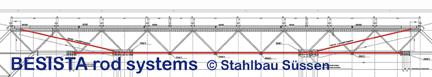 Principe d'une construction sous-tendue avec tirants BESISTA et douilles de serrage - 487