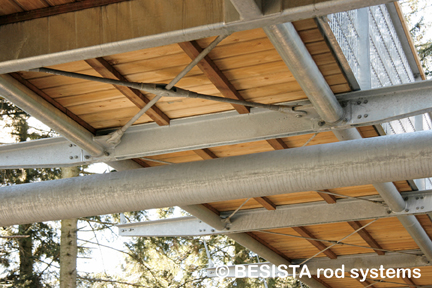 Ancrages de croisement de BESISTA avec tirants pour constructions métalliques - 518