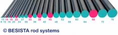 24 tailles de filetage pour systèmes de tirants BESISTA avec tirants de S540N de M8 jusqu'à M76 - 118