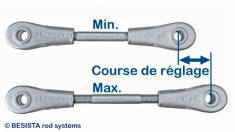Courses de réglage extra longues avec le système d'haubanage BESISTA - 562