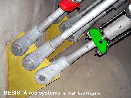 Zugglieder/Zuganker System BESISTA zum Vorspannen im Hochbau und Tiefbau - 19