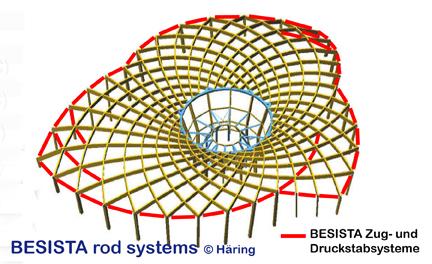 Lage der BESISTA Druckstabsysteme im Eden Project Cornwall England - 339