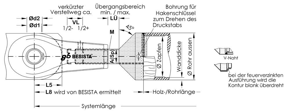Darstellung der Druckstabanschl�sse f�r BESISTA Druckst�be aus Stahl und Holz